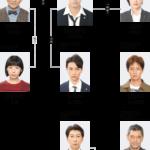 『ニッポンノワール』キャスト/相関図と考察ポイント。ヒロイン広末涼子の死の真相とは!?