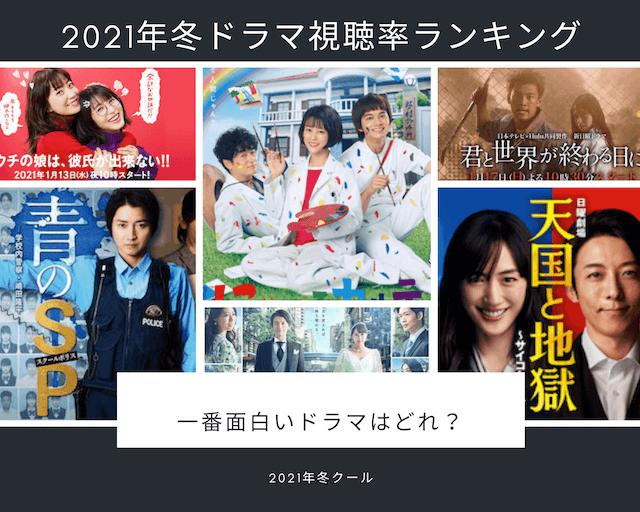 2021年冬ドラマ視聴率ランキング&一覧【1月~3月】最も人気な冬ドラマは?
